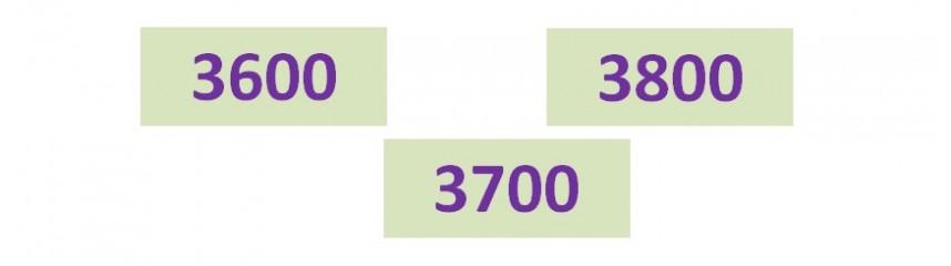Séries 3600_3700_3800